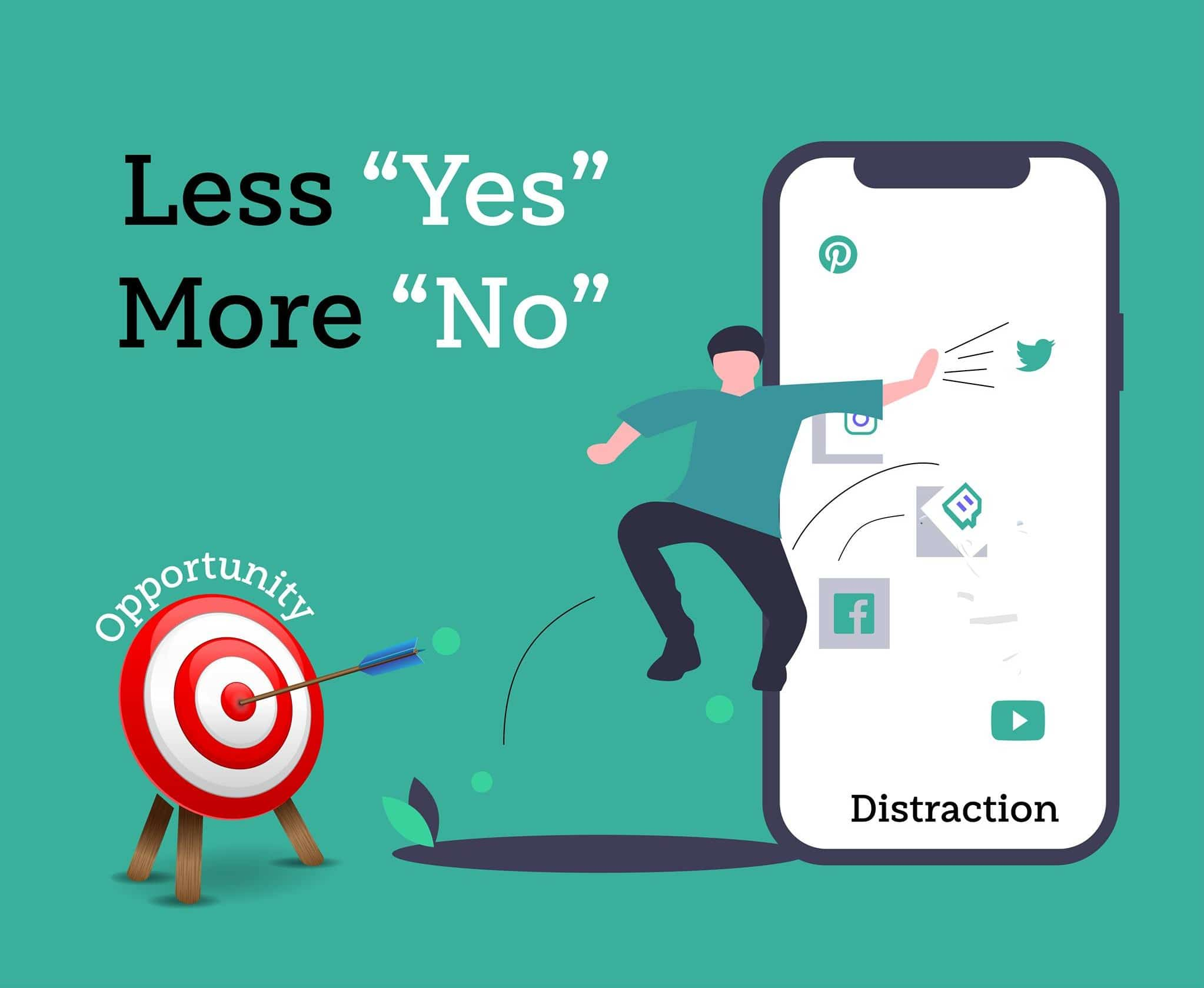 Less Yes More No