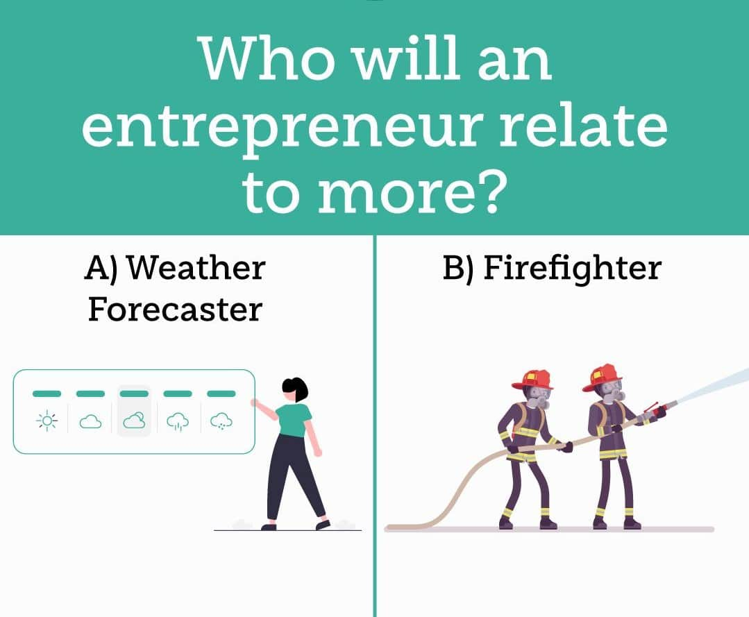 Who will an entrepreneur relate to more